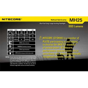NITECORE MH25 FLASHLIGHT